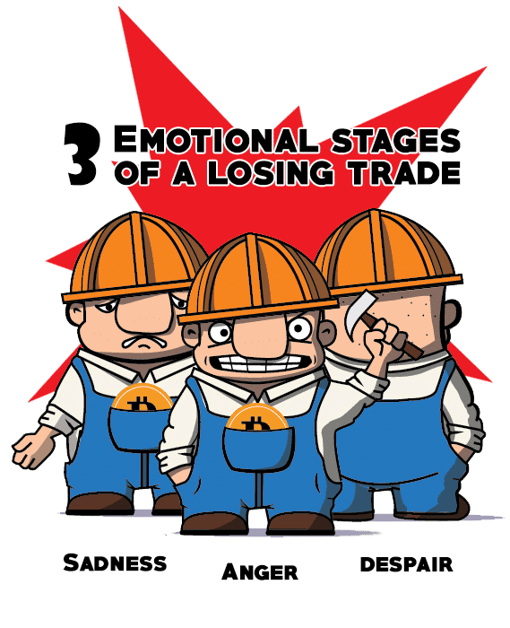 3-emotional-stages-of-a-losing-trade